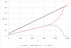 Check15Graph